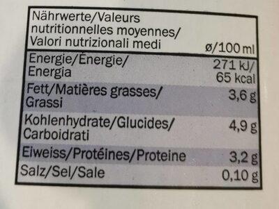 Vollmilch 3,5%, 3,5% - Informations nutritionnelles - fr