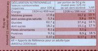 Muesli croustillant aux noix de pécan & au sirop d'érable - Nutrition facts - fr