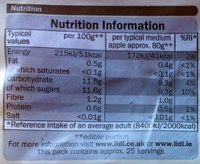 Red apples - Nutrition facts
