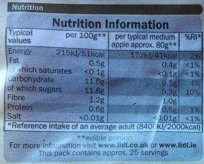 Red apples - Informations nutritionnelles