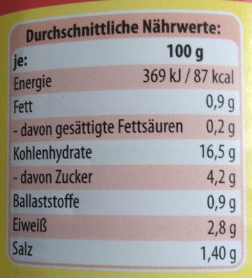 Ravioli in Tomatensoße - Nutrition facts