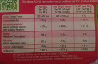 Pink lady - Informations nutritionnelles