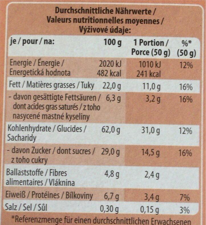 Pink lady - Valori nutrizionali - fr