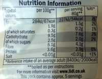 Corn on the cob - Informations nutritionnelles