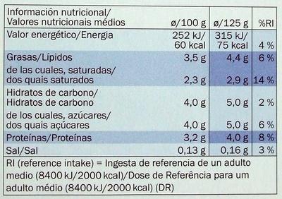 Milbona Natural Original - Voedingswaarden - pt