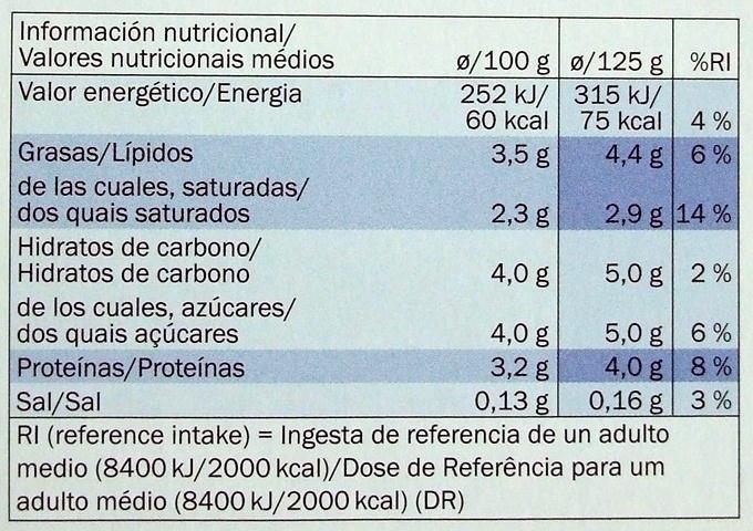 Milbona Natural Original - Informação nutricional