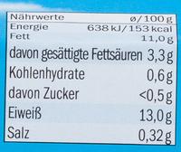 10 bunte Ostereier - Nutrition facts