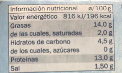 Mejillones en escabeche - Informations nutritionnelles - es