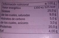 Salchichón extra - Informació nutricional