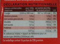 La Classique - Información nutricional