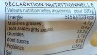 Poulet rôti Pâtes-Crudités sauce à la moutarde à l'ancienne - Informations nutritionnelles