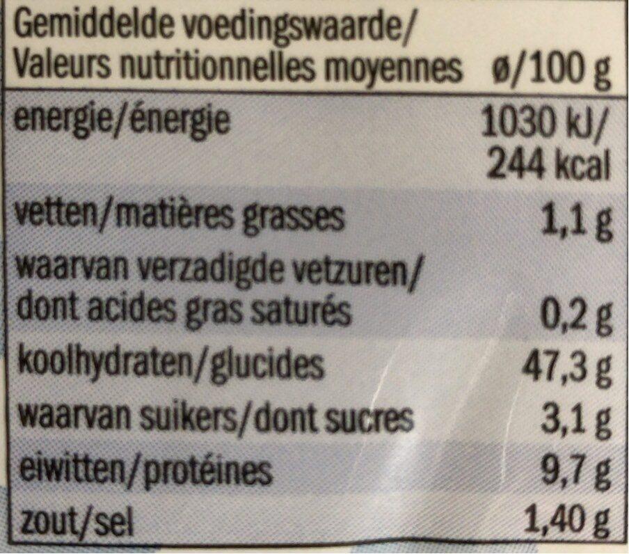 Pitta bread - Informació nutricional - fr