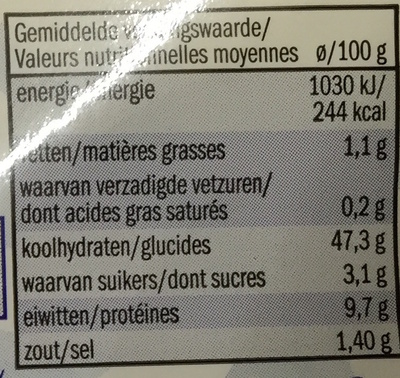 Petits pains pita style grec ail coriandre - Nutrition facts
