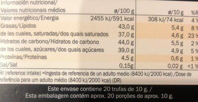 Trufas con galleta - Nutrition facts