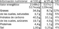 Chips de verduras - Información nutricional - es