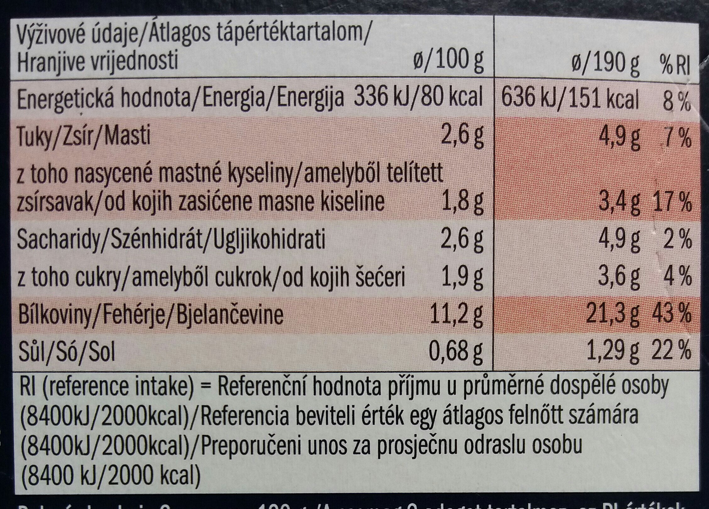 Alaszkai tőkehalfilé, paradicsomos - sajtos - Informations nutritionnelles - hu