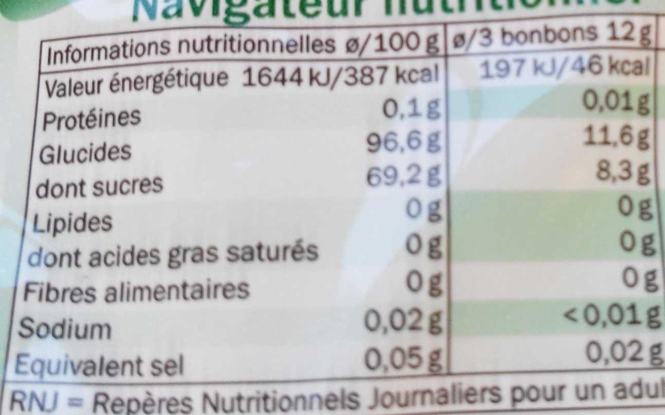 Bonbons aux plantes - Informations nutritionnelles