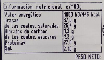 Queso oveja viejo leche cruda - Información nutricional