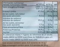 noix de cajou non salées - Información nutricional