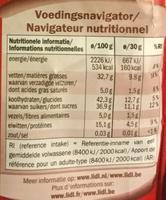Sugar peanuts XXL - Nutrition facts