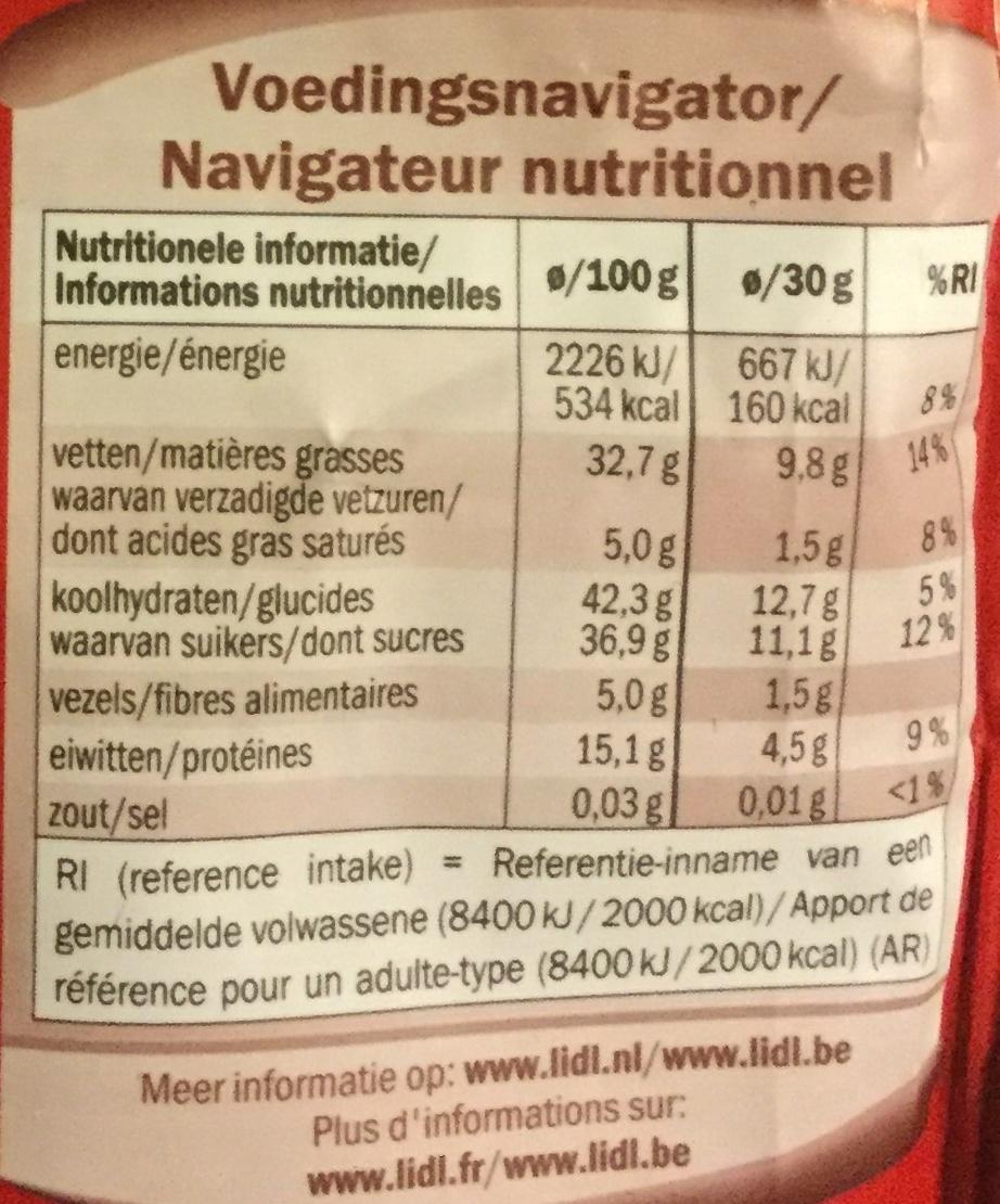 Sugar peanuts XXL - Informations nutritionnelles