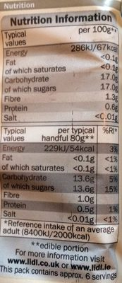 red seedless grapes - Nutrition facts