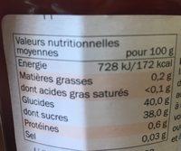 Confiture de fraises - 75 % de fruits - Voedingswaarden