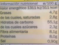 Tortillas de trigo - Informations nutritionnelles