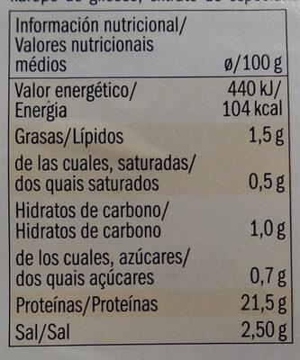 Pechuga de pollo - Informations nutritionnelles