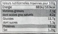 Galette de blé noir Jambon, emmental - Voedigswaarden