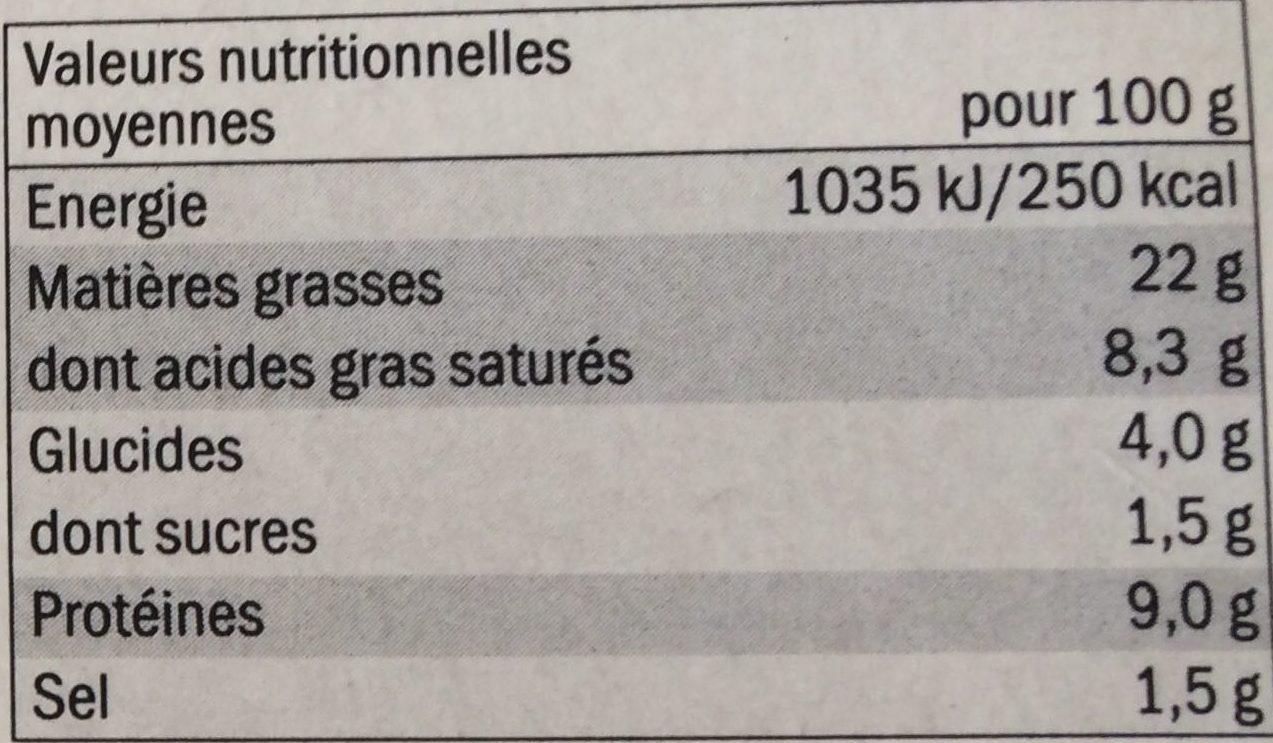 Boudins Blancs à la Truffe de la Saint-Jean - Informations nutritionnelles - fr