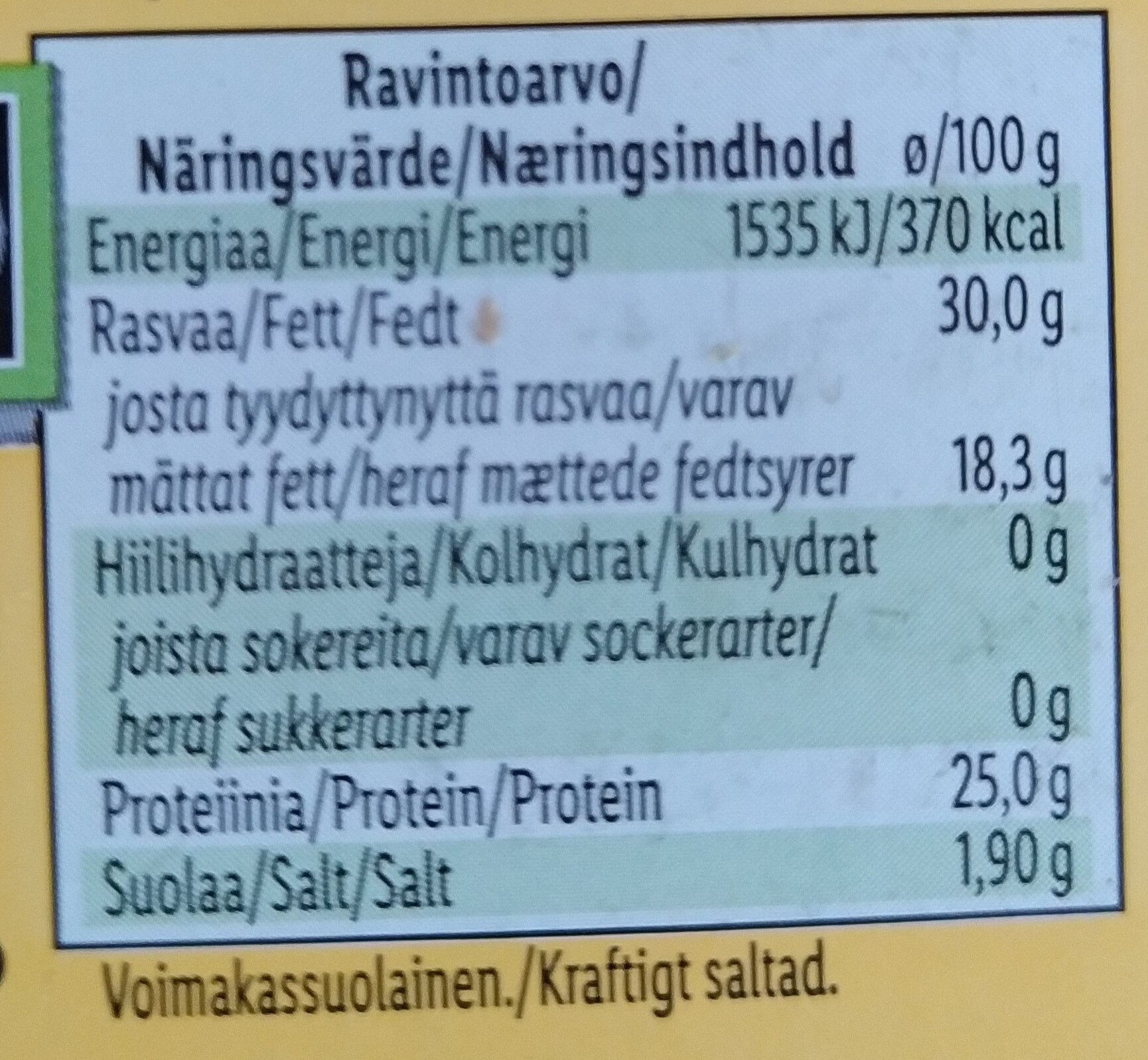 Gouda - Nutrition facts - fi