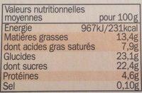 Crème brûlée - Informations nutritionnelles