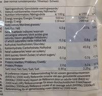 Rösti Classic - Informations nutritionnelles - fr