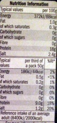 Fantail Prawns - Nutrition facts