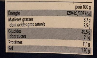 Cappelletti - Informations nutritionnelles - fr