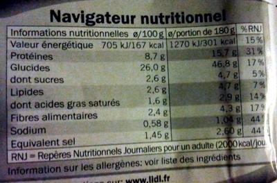 Pizza Jambon Champignons - Informations nutritionnelles - fr
