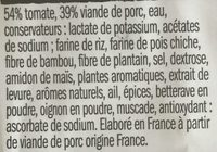 Tomates Farcies - Ingrédients