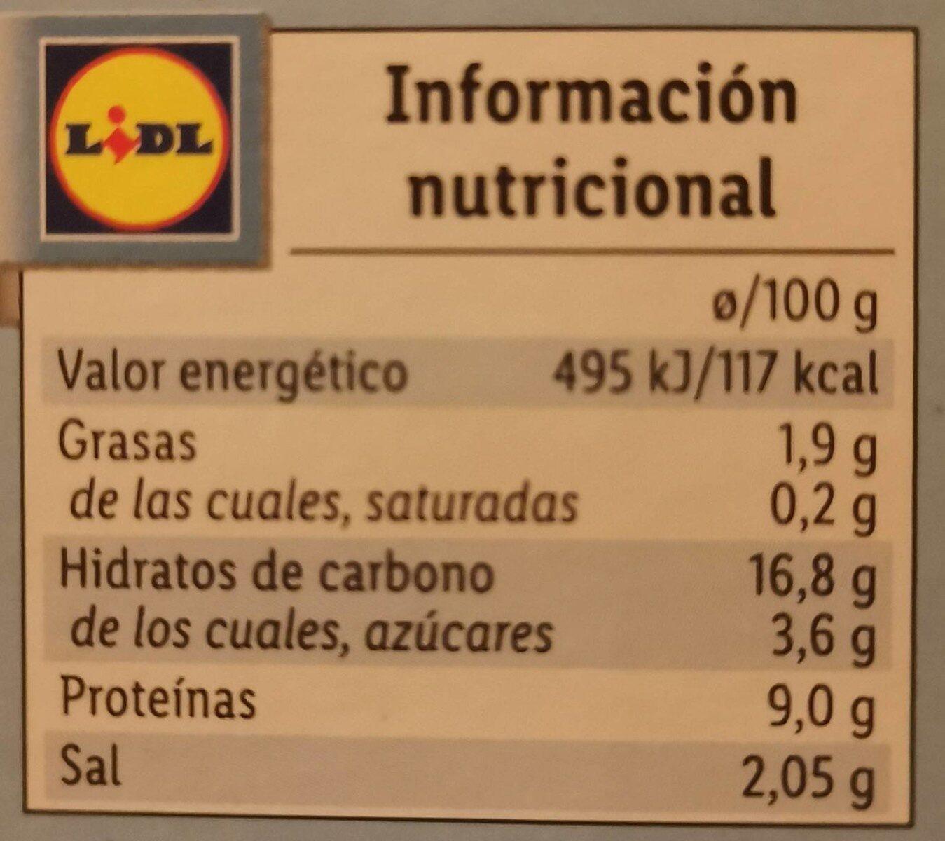 Colas de mar - Información nutricional
