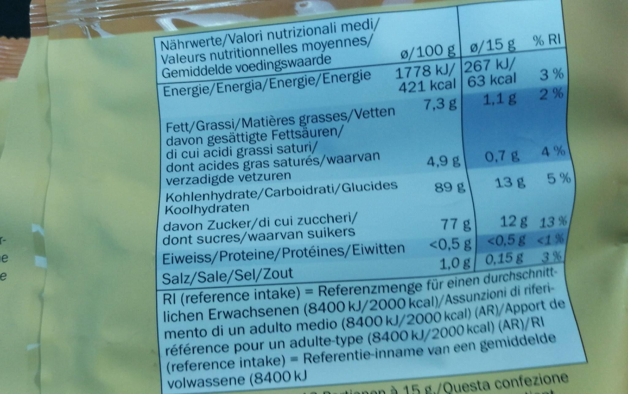 Gourmandise d'autrefois - Informations nutritionnelles