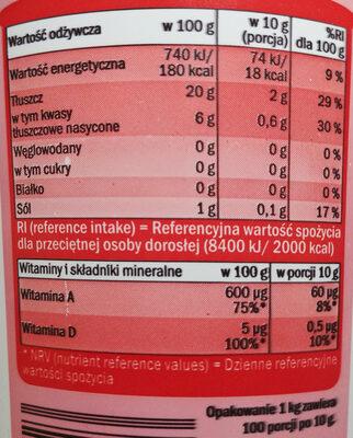 Tłuszcz roślinny do smarowania 20% - Wartości odżywcze