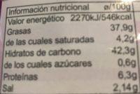 Chips ondulée au jambon - Informació nutricional