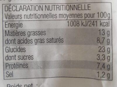 Croissants au jambon - Nutrition facts