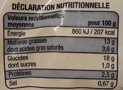 Pommes de terre à la Sarladaise à la graisse de canard - Voedingswaarden - fr