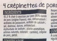 Crépinette de Porc - Ingredients