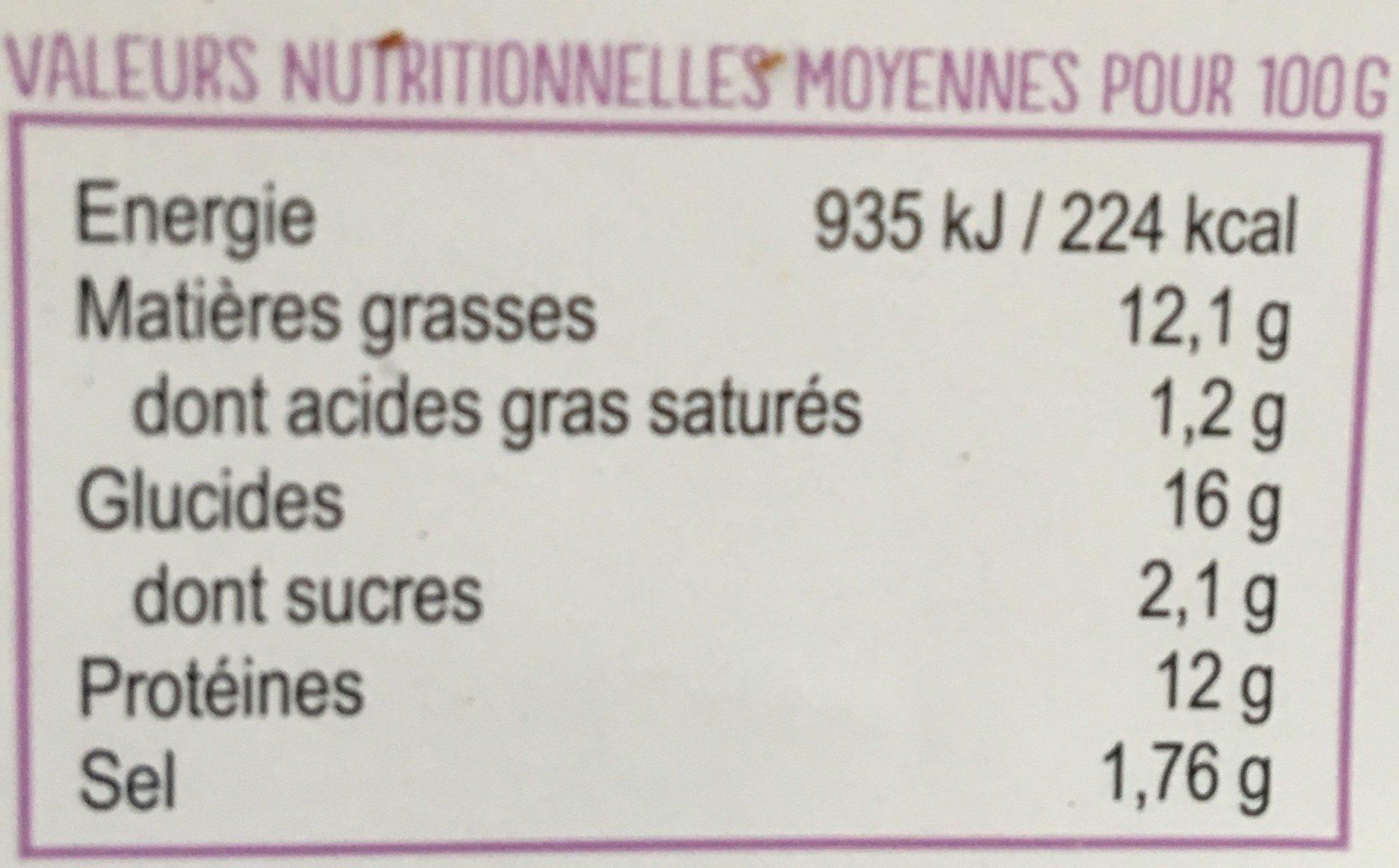 Accras de Morue MSC recette créole - Nutrition facts