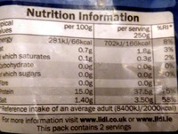 Prawns - Cooked and Peeled - Nutrition facts