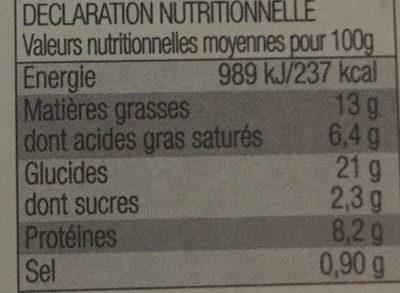 Tarte aux noix de Saint-Jacques & petits légumes - Informations nutritionnelles