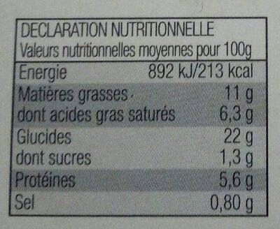 Tarte aux poireaux - Información nutricional - fr