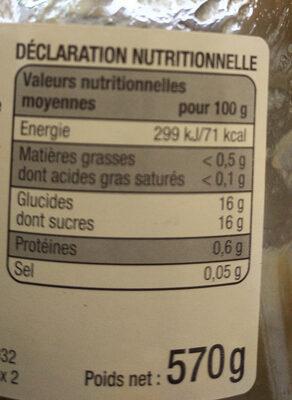 Dessert rhubarbe et Pomme - Nutrition facts - fr